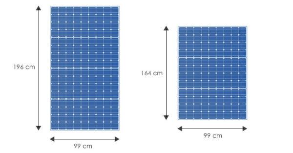 MEASUREMENTS OF SOLAR PANELS