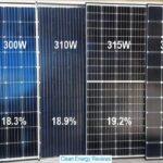 Los mejores y mas eficientes paneles solares fotovoltaicos para 2021
