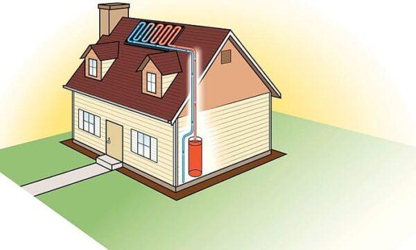 energía solar activa