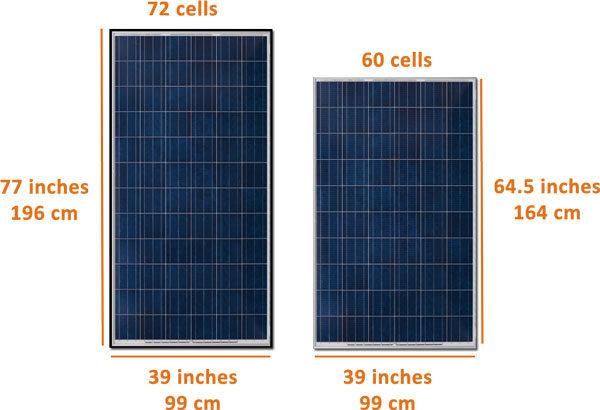 Dimensiones De Paneles Solares Los Tama 241 Os Comunes