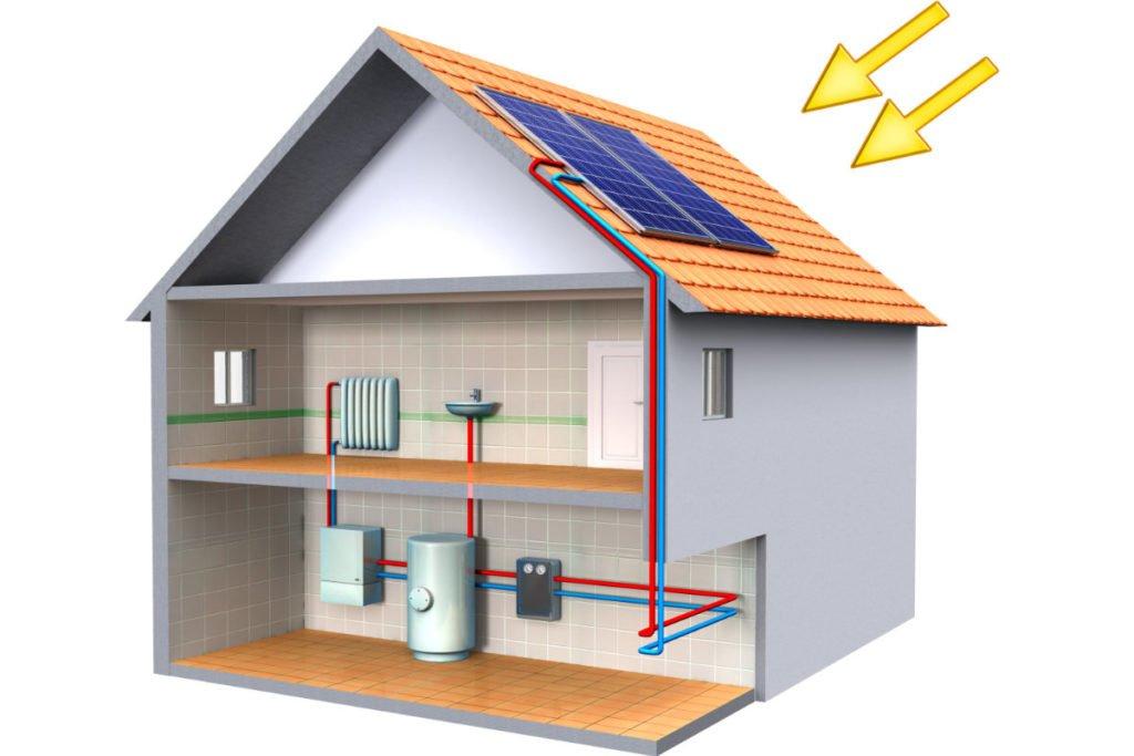 Calefacción de la casa con energía solar
